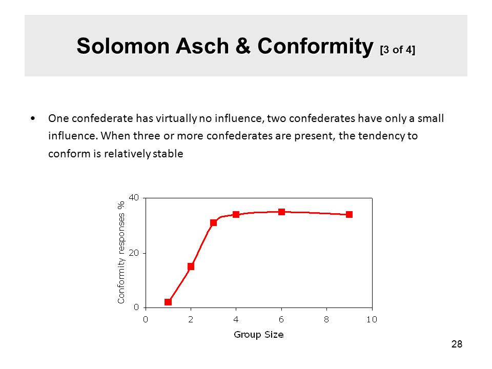 Solomon Asch & Conformity [3 of 4]